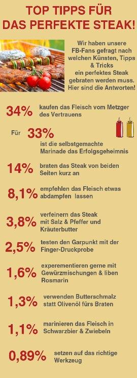 steak_tipps_de_infogr